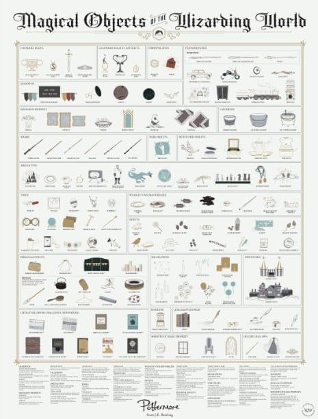 objetos img