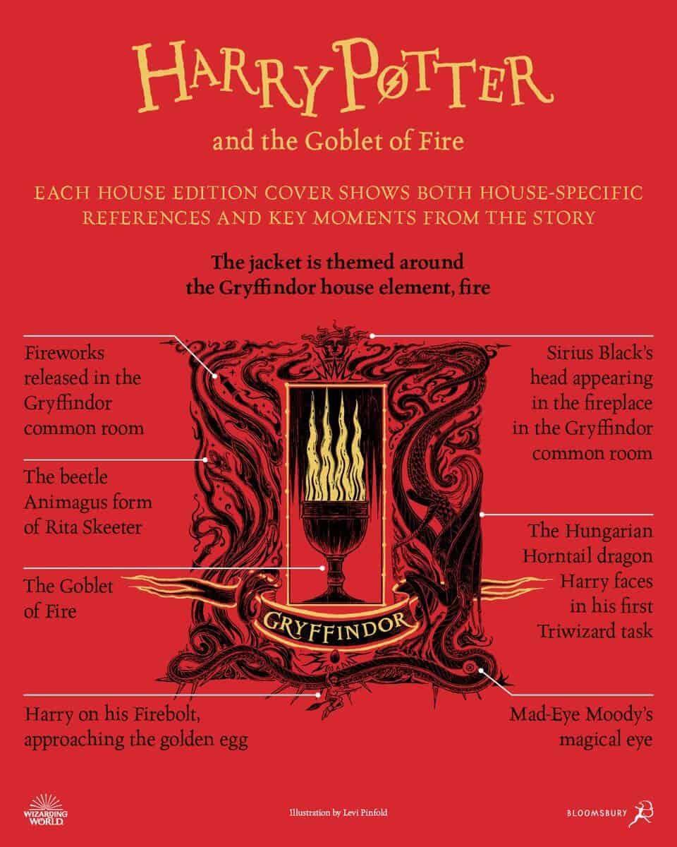 Potterish :: Harry Potter, o Ickabog, Animais Fantásticos e JK Rowling O Cálice de Fogo ganhará edições especiais em homenagem às casas de Hogwarts