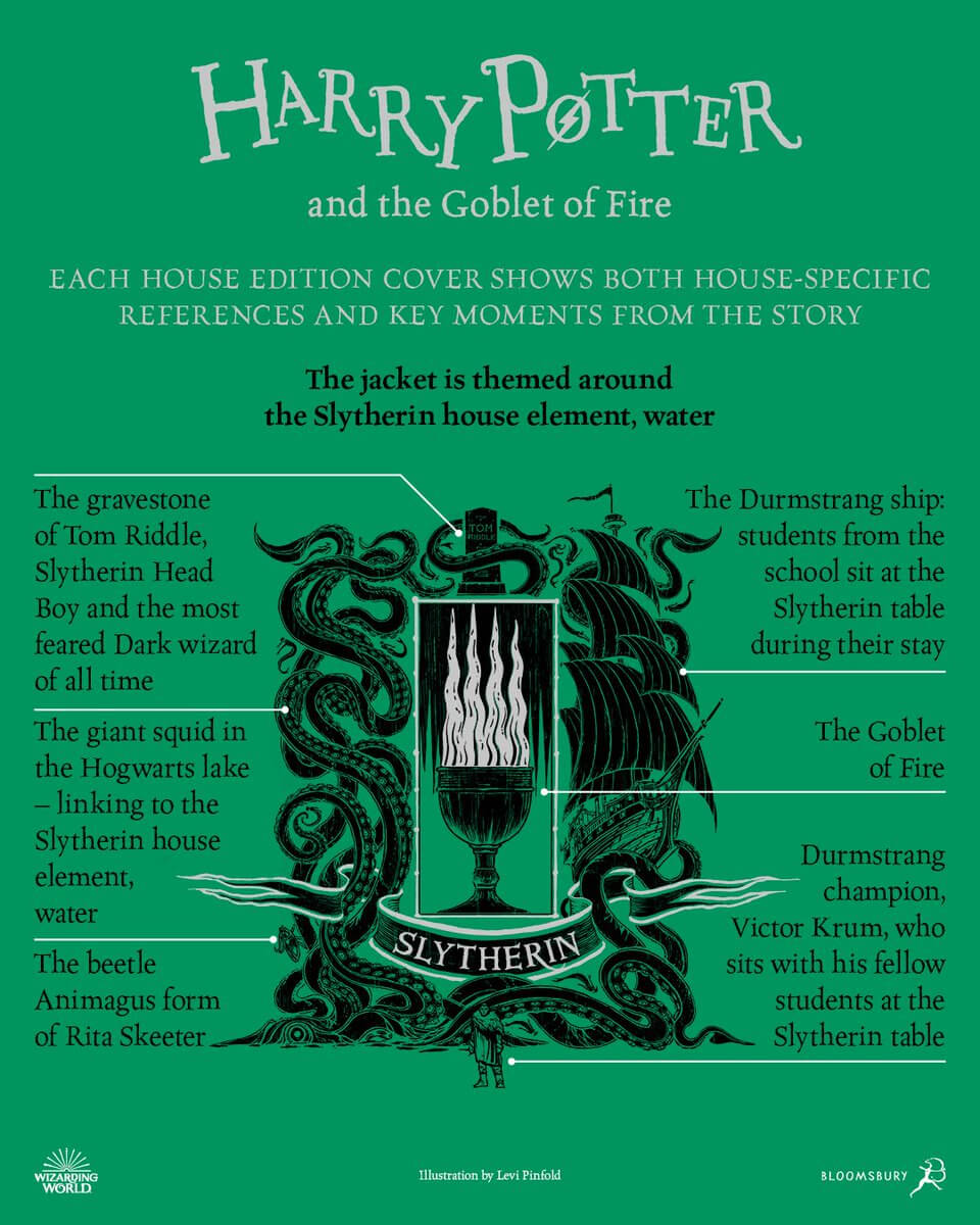 Potterish.com [Year 18] :: Harry Potter, The Ickabog, Fantastic Beasts, JK Rowling, Daniel, Emma & Rupert The Goblet of Fire will have a new House-themed edition